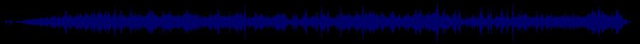 waveform of track #79745