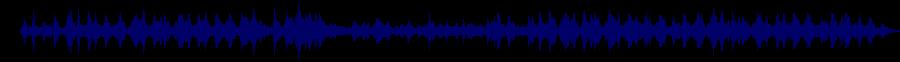 waveform of track #79747