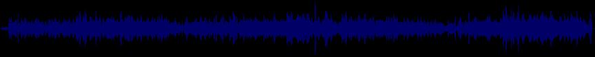 waveform of track #79750