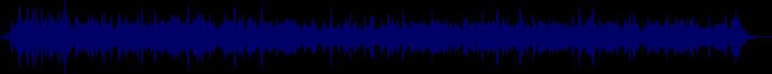 waveform of track #79751