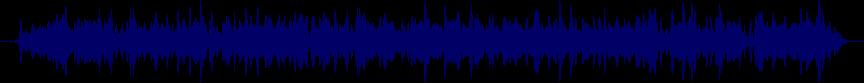 waveform of track #79778