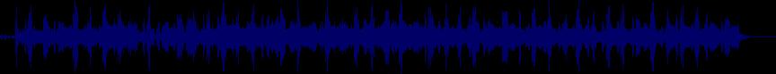 waveform of track #79797