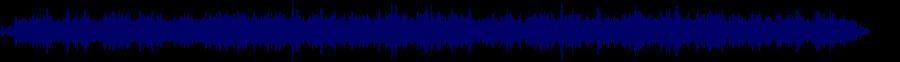 waveform of track #79823