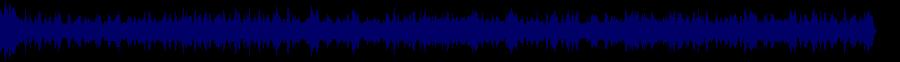 waveform of track #79829