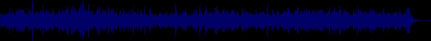 waveform of track #79836