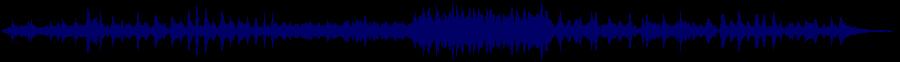 waveform of track #79845