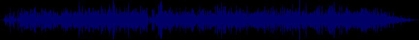 waveform of track #79847