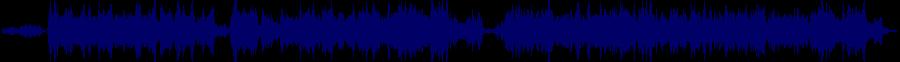 waveform of track #79853