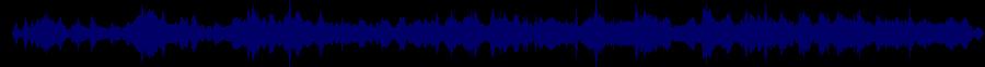 waveform of track #79881
