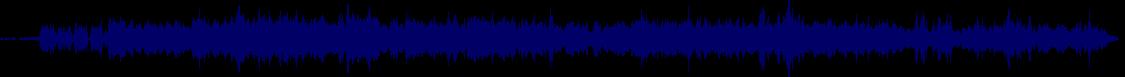 waveform of track #79885