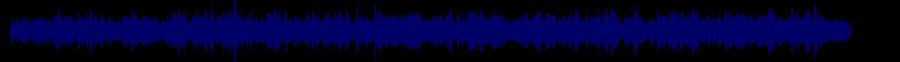 waveform of track #79897