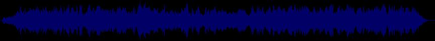 waveform of track #79899