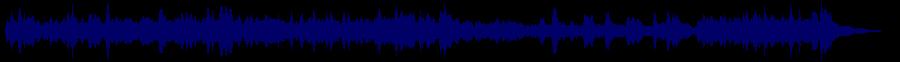 waveform of track #79914