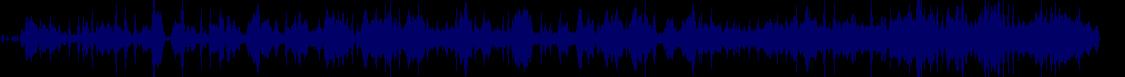 waveform of track #79918