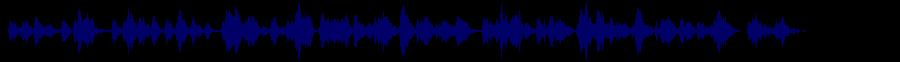 waveform of track #79923