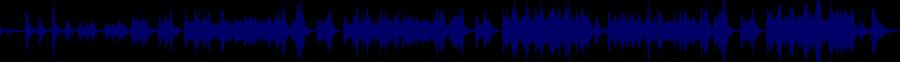 waveform of track #79929