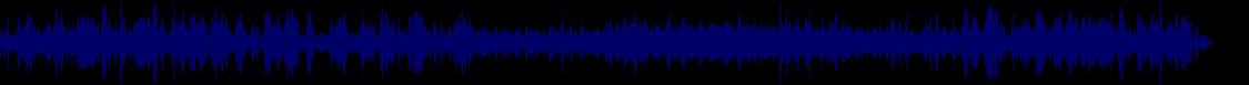 waveform of track #79944