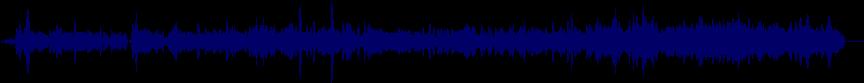 waveform of track #79954