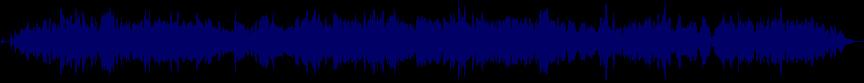waveform of track #79955
