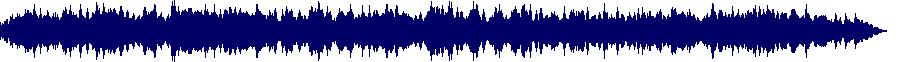 waveform of track #79968