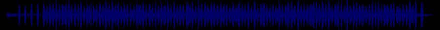 waveform of track #79981