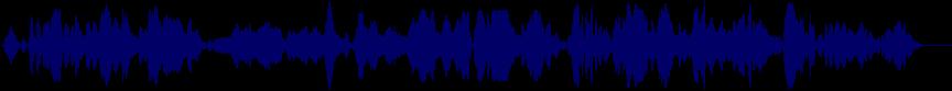 waveform of track #79982