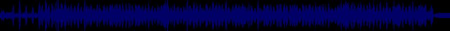 waveform of track #80003