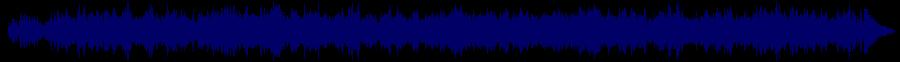waveform of track #80017
