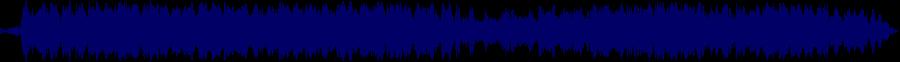 waveform of track #80032