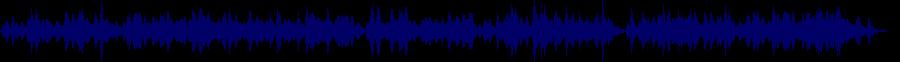 waveform of track #80045