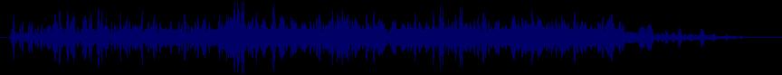 waveform of track #80047