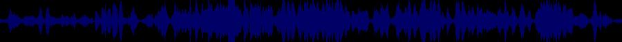 waveform of track #80059