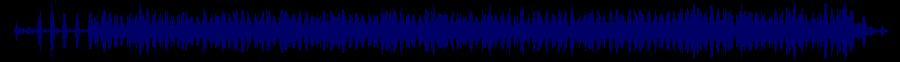 waveform of track #80061