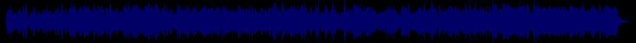 waveform of track #80064
