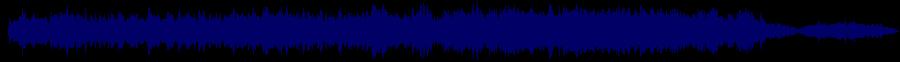 waveform of track #80074