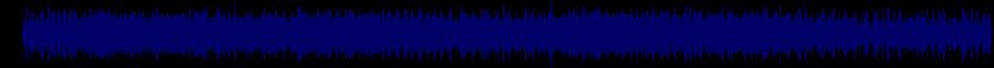 waveform of track #80076