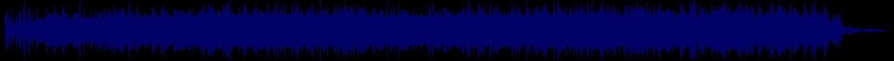 waveform of track #80081