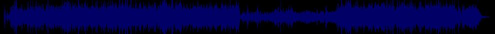waveform of track #80096