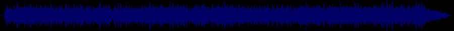 waveform of track #80101