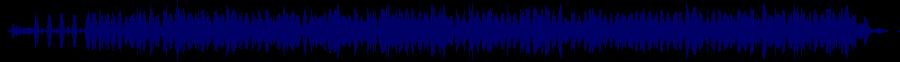 waveform of track #80102