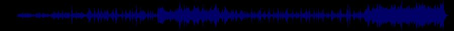 waveform of track #80114