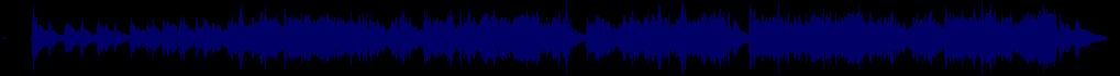 waveform of track #80134
