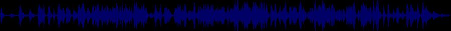 waveform of track #80141