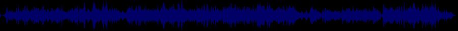 waveform of track #80146