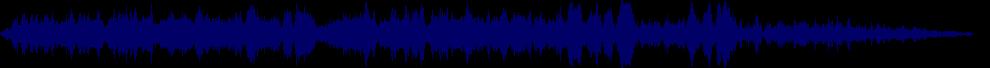 waveform of track #80148