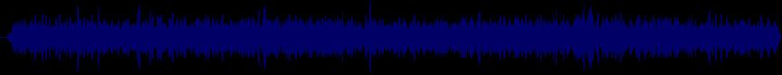 waveform of track #80153