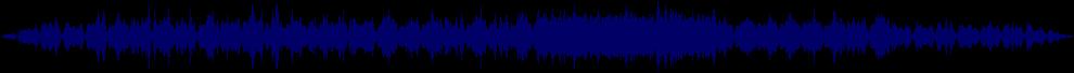 waveform of track #80155