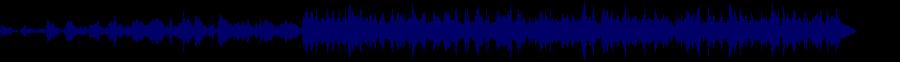 waveform of track #80168