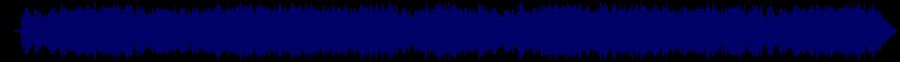 waveform of track #80174