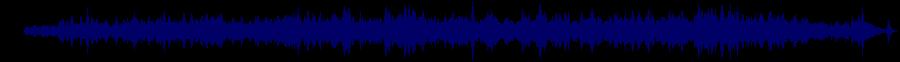 waveform of track #80176